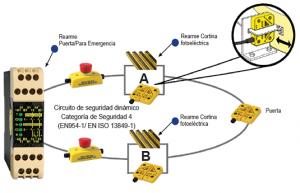 seguridad dinamica robot 1