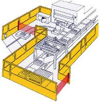 Safework, Resguardos de Seguridad en Maquina