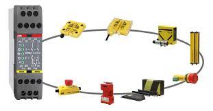 Safework, dispositivos